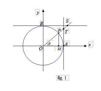 Funzioni goniometriche e loro proprietà
