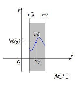 Teorema sull'esistenza ed unicità della soluzione di una equazione differenziale