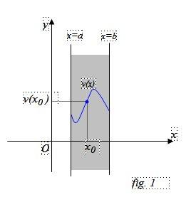 equazione_differe_teorema