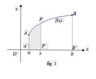 funzione_integrale