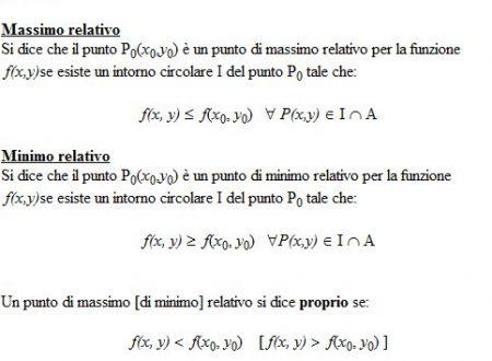 Massimo e minimo relativi ed assoluti per le funzioni di due o più variabili
