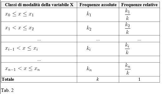 tabelle2_statistica