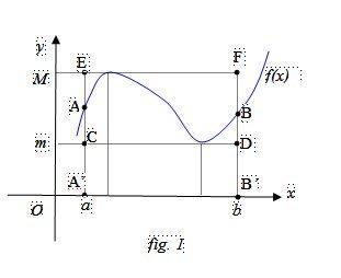 Teorema della media.