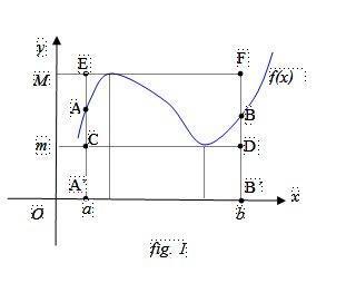 teorema_media