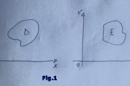 Formula di cambiamento di variabile in un integrale doppio