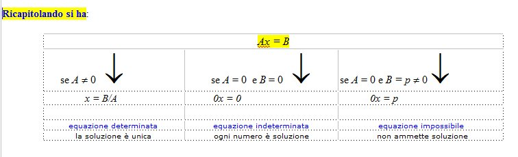 equazi_letterale_1