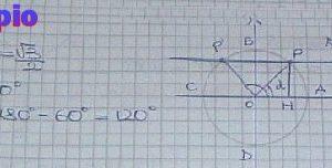 Risolvere un'equazione goniometrica