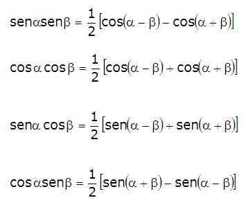 Formule di Werner