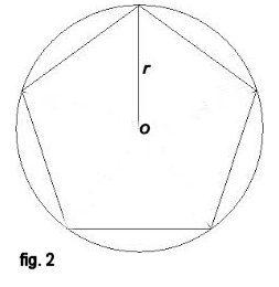 Area di un triangolo e dei poligoni inscritti e circoscritti