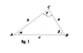 Teoremi di trigonometria riguardanti i triangoli qualsiasi