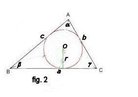 Raggi della circonferenza inscritta e circoscritta ad un triangolo
