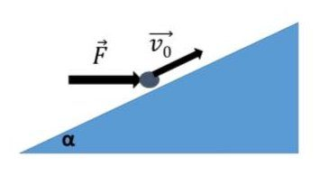 Esercizi svolti di fisica di cinematica e dinamica per la scuola superiore o per l'università
