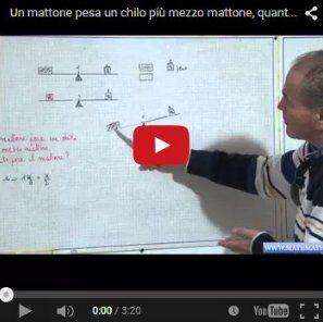 Tutti i video di matematica e gli esercizi svolti