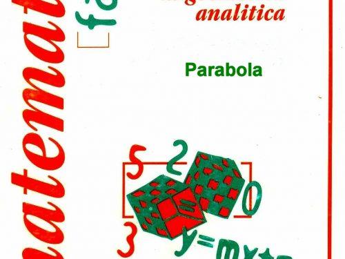 Esercizi svolti sulla parabola