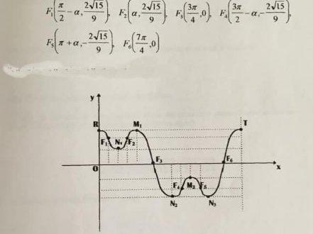 Studio di funzioni alla maturità scientifica