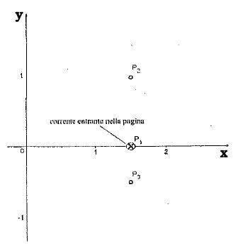 Problemi assegnati alla maturità scientifica