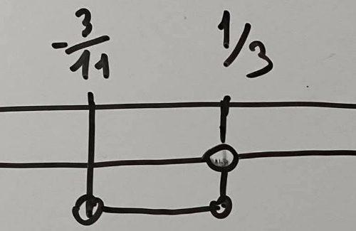 Disequazioni esponenziali e logaritmiche