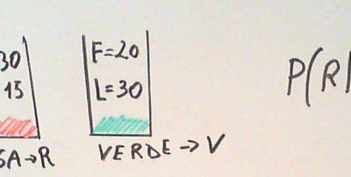 Esercizi svolti sul calcolo delle probabilità