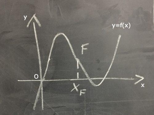 Prepararsi da soli in matematica per la scuola e per l'università