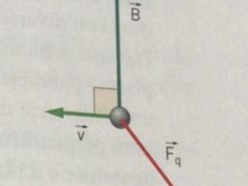 Come risolvere un problema di fisica